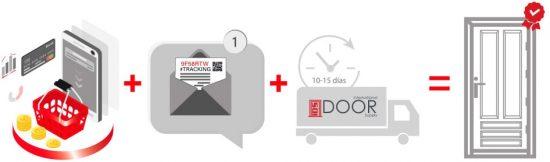 International Door Supplay: Política de compra